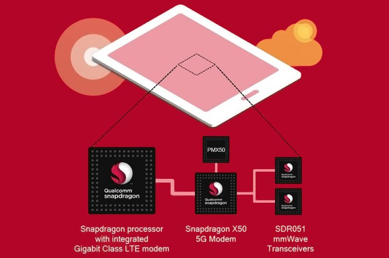 qualcomm-snapdragon-multimode-x50-5g-modem-sdr051-gigabit-class-lte
