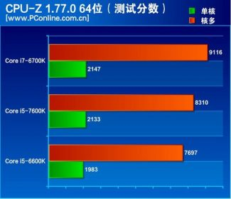 intel-core-i5-7600k-review-leaked-image-5