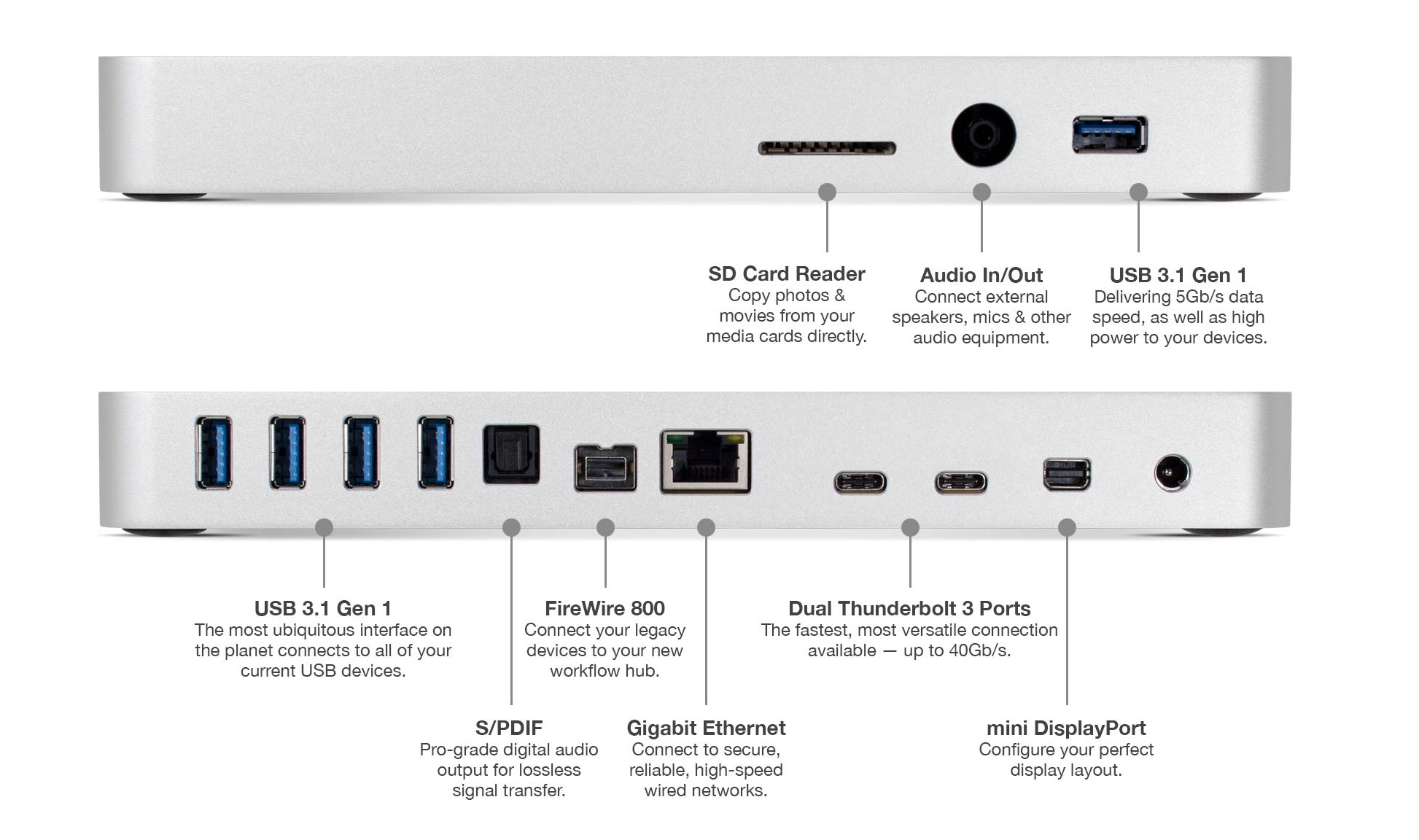 Exelent Macbook Have Firewire Pictures - Electrical Diagram Ideas ...