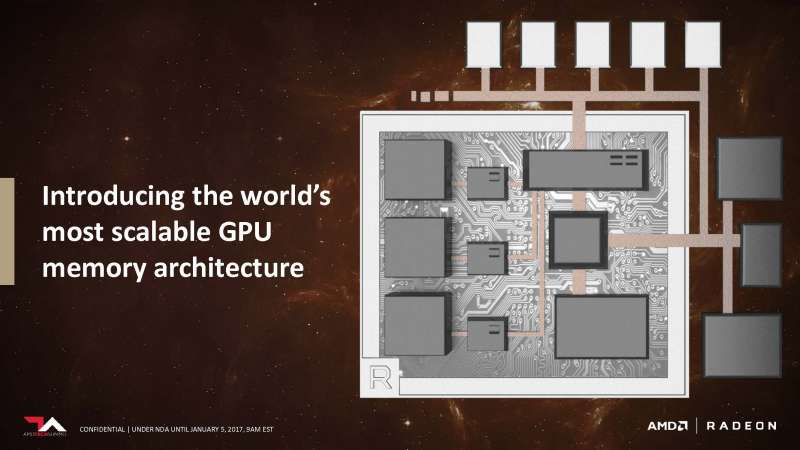 amd vega ces 2017 press deck Page 12