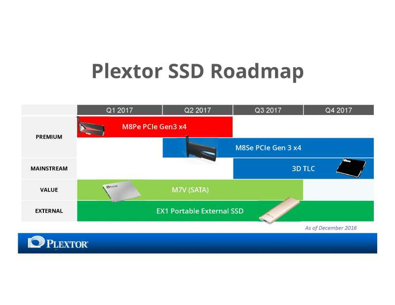 plextor liteon ces 2017 press deck Page 23