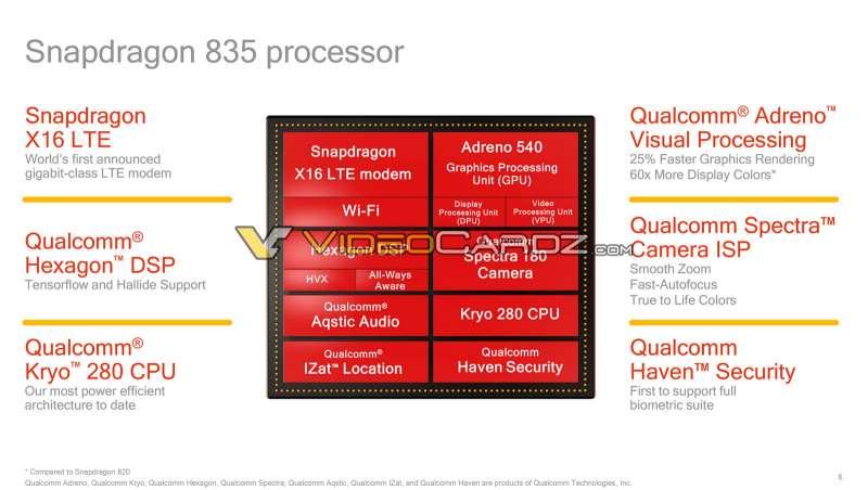 qualcomm snapdragon 835 leaked slide deck 1