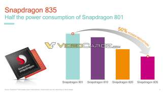 qualcomm snapdragon 835 leaked slide deck 3
