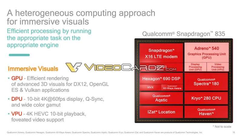 qualcomm snapdragon 835 leaked slide deck 5