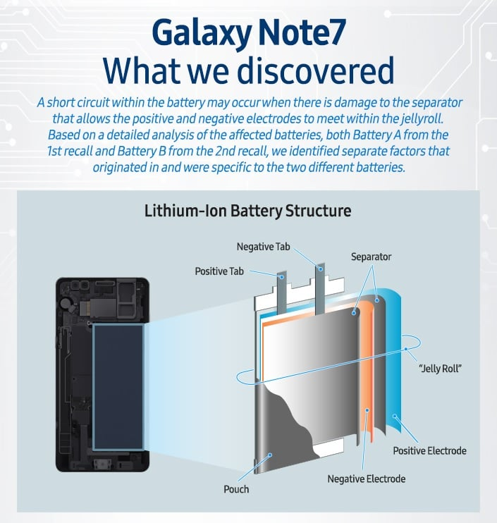 samsung galaxy note 7 battery issue
