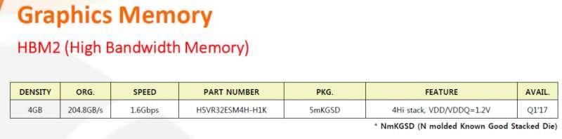 sk hynix hbm 4gb memory databook