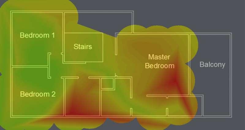 2f heatmap linksys velop mesh wifi custom pc review