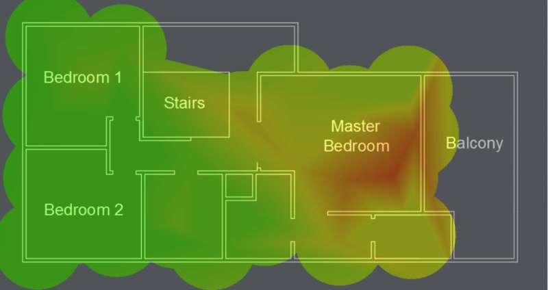2f heatmap ubiquiti unifi ap ac pro custom pc review