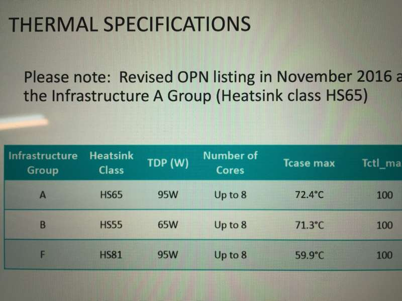 amd ryzen thermal infrastructure group leaked information
