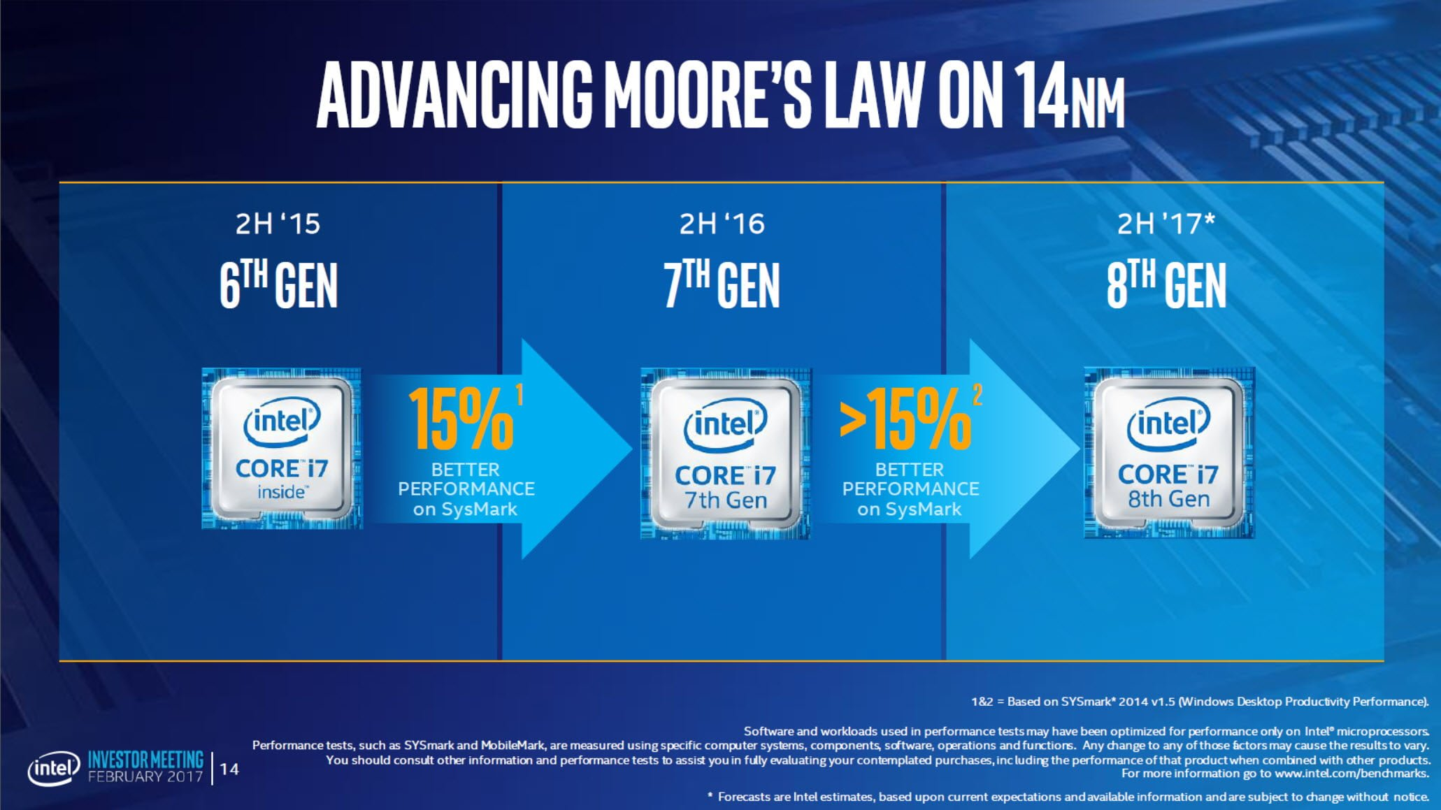 8th Gen Intel Core CPUs May Use Both 10nm,14nm Process