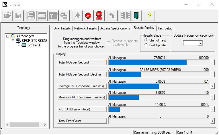 IOPS, Throuhput, Latency Explained: Understanding SSD, HDD