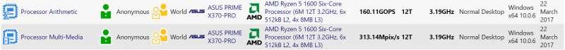 AMD Ryzen 5 1600 CPU