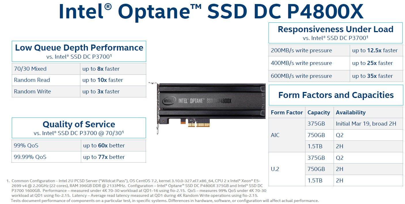 Intel Launches SSD DC P4800X: Proves 3D XPoint Isn't Vaporware ...