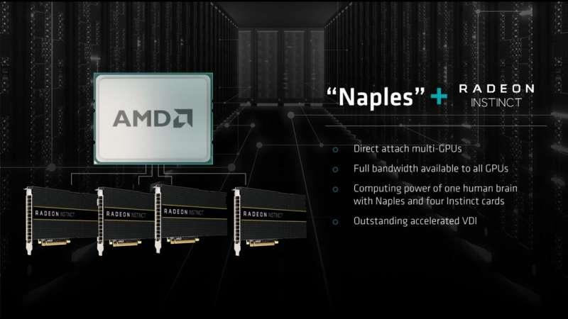 naples server soc presentation slides 1