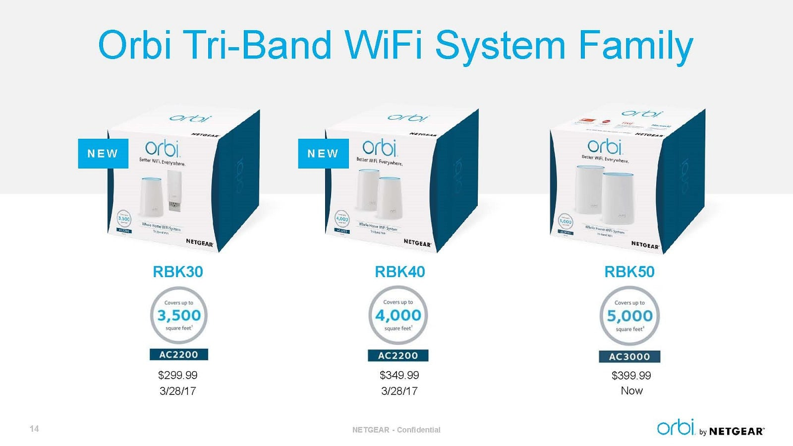 Netgear Expands Orbi Mesh Wi Fi Lineup With New Kits