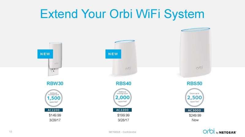 netgear orbi mesh wifi launch press deck Page 15