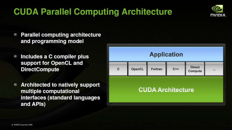 CUDA Computing Architecture