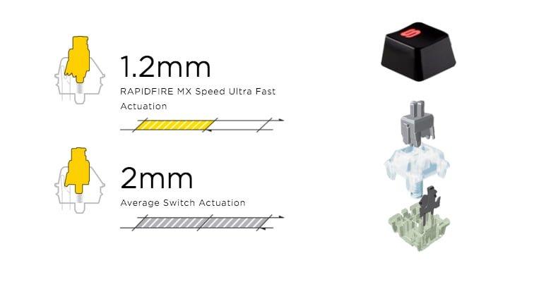 k70 rgb rapidfire switch speed