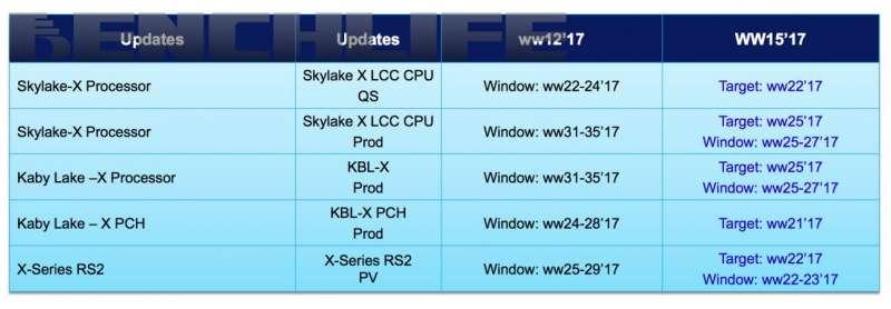 skylake x 1297x450