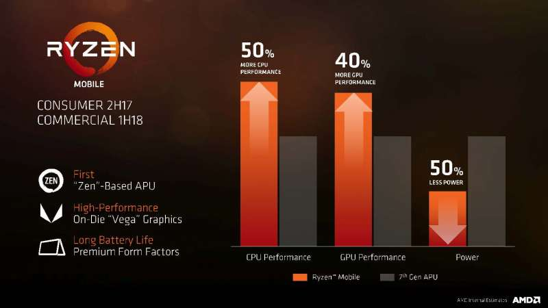 amd financial analyst day high performance pcs jim anderson Page 16