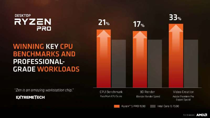 amd financial analyst day high performance pcs jim anderson Page 19