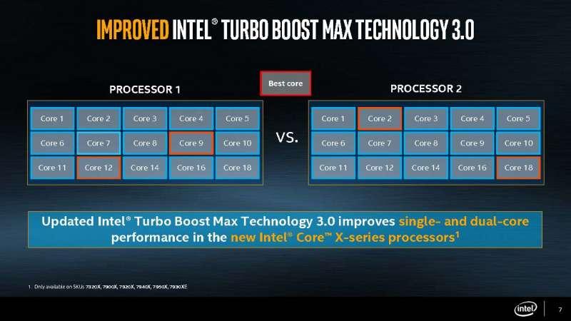 intel core x series processor slide deck Page 07