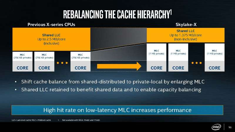 intel core x series processor slide deck Page 16