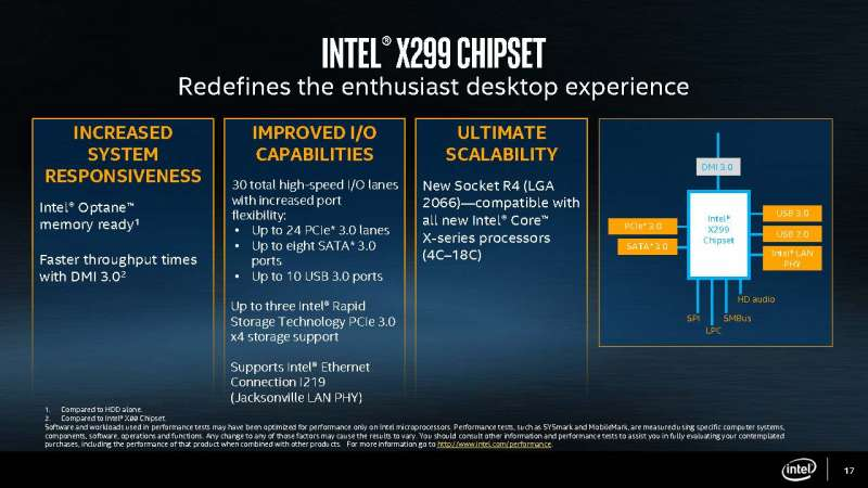 intel core x series processor slide deck Page 17
