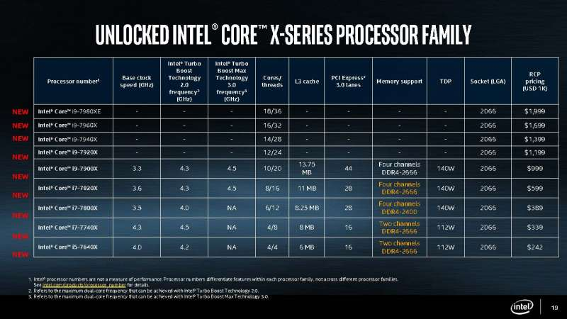 intel core x series processor slide deck Page 19