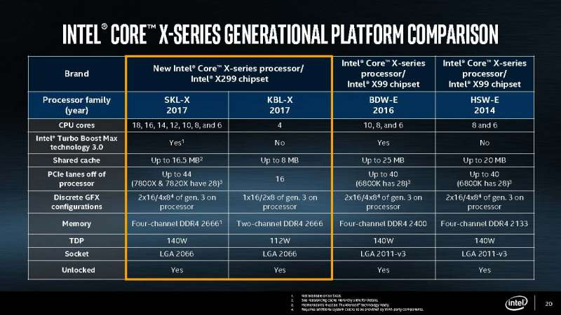 intel core x series processor slide deck Page 20