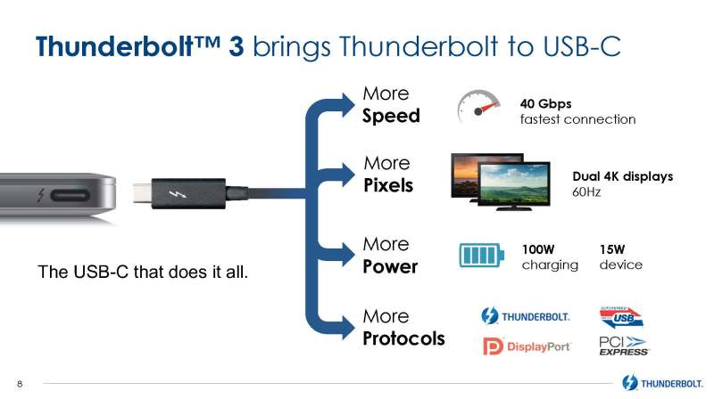 intel thunderbolt3 update slides Page 08