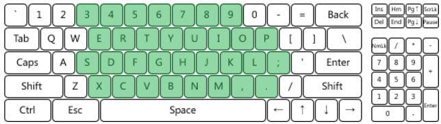nixeus moda pro mechanical keyboard nkro test