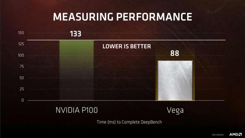 vega vs p100