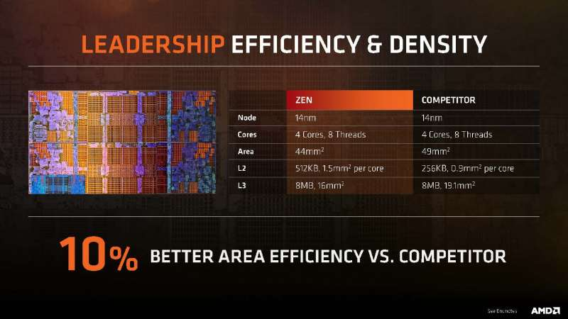 amd analyst day high performance stay presentation Page 08