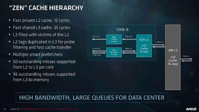 amd epyc server platform techday presentation deck Page 41
