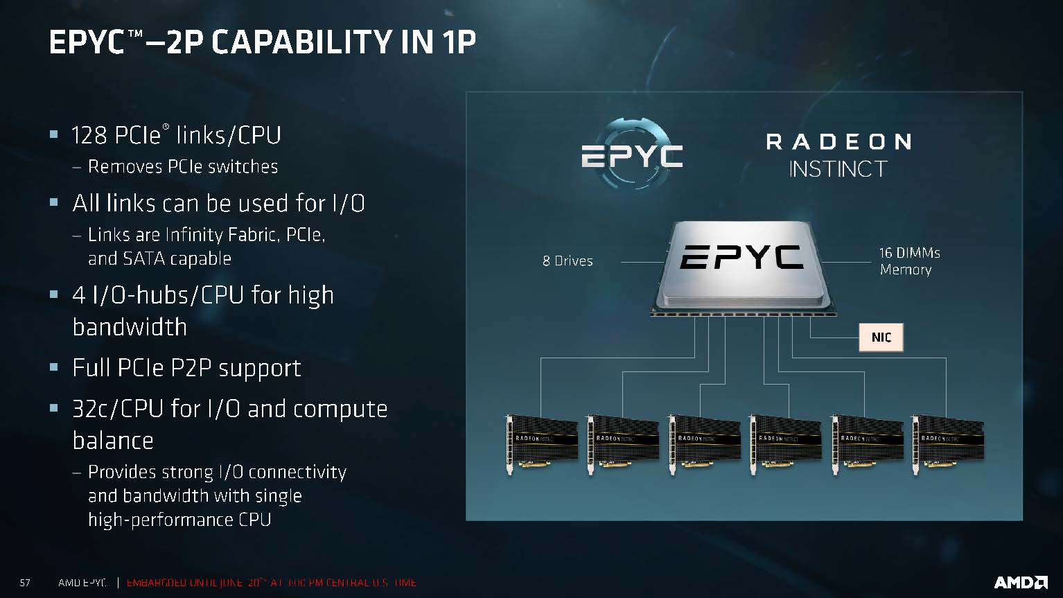 AMD Launches EPYC 7000 Series Processors: Up to 32-Cores/64