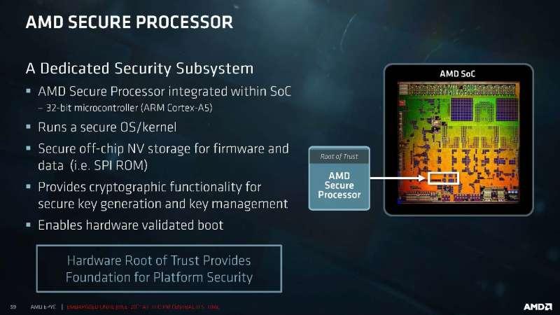 amd epyc server platform techday presentation deck Page 59