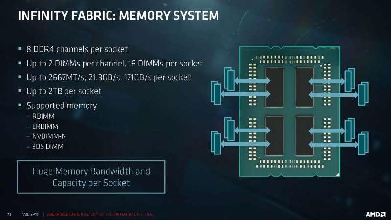 amd epyc server platform techday presentation deck Page 71