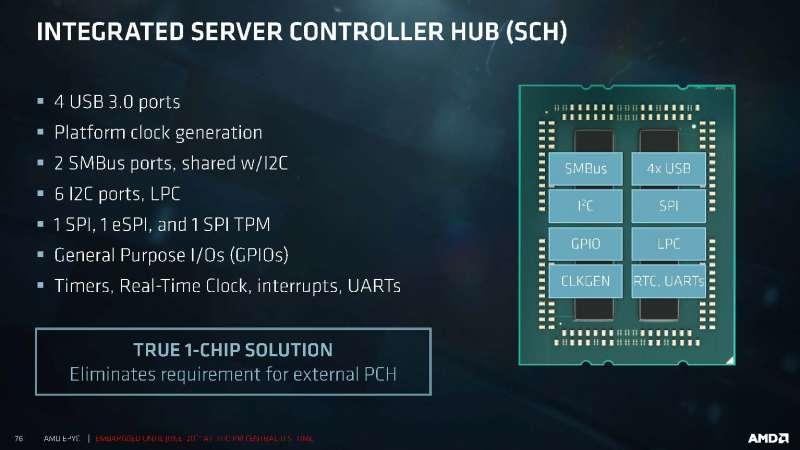 amd epyc server platform techday presentation deck Page 76