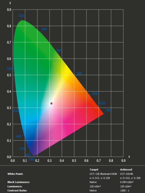 calibration nixeus nx edg27 custom pc review