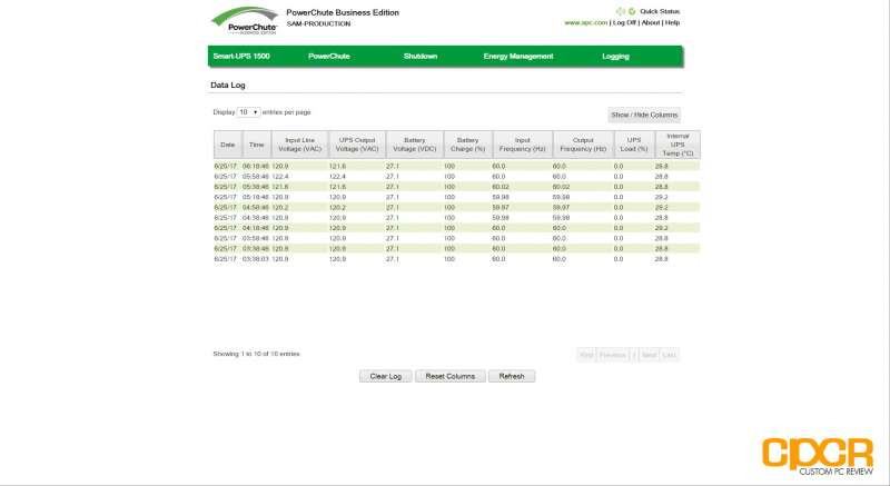 APC Smart-UPS 1500VA Review (SMT1500)   Uninterruptible Power Supply