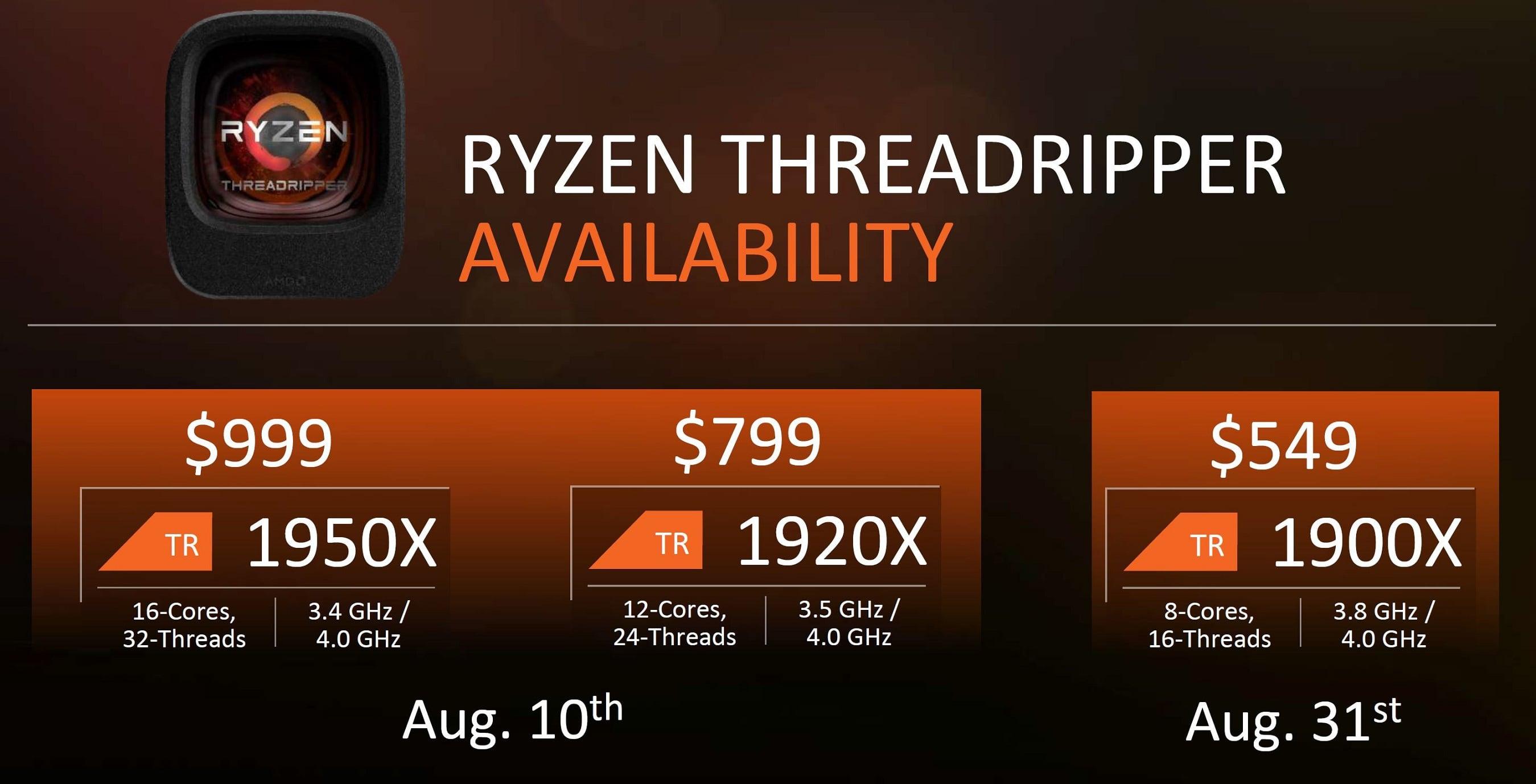 Amd Reveals Ryzen Threadripper 1950x 1920x 1900x Pricing