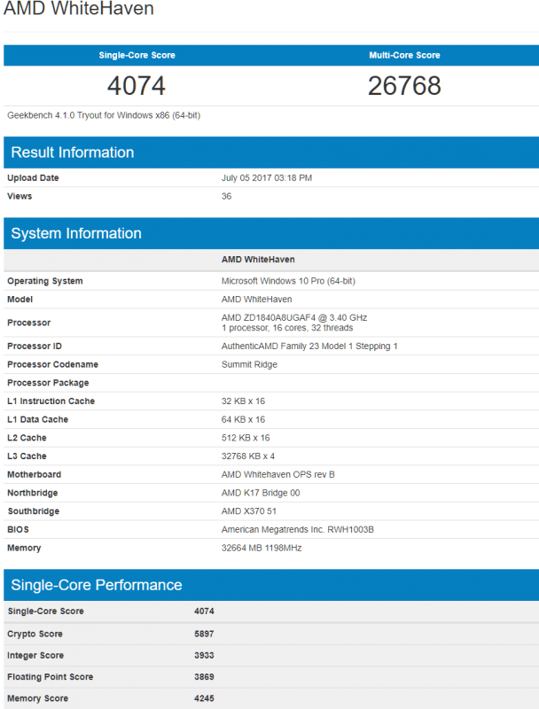 amd threadripper 1950x leaked performance geekbench