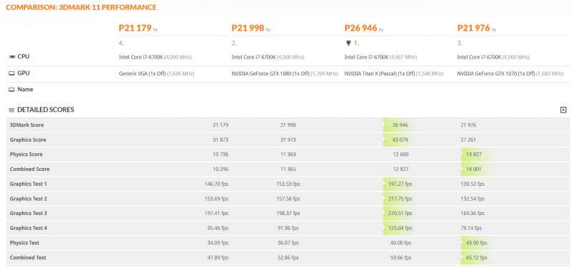 amd vega leaked benchmark spec information screen 2