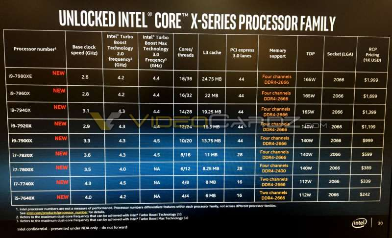 inte corex series processors specifications
