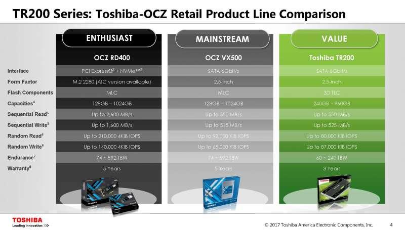 toshiba tr200 final presentation custom pc review Page 4