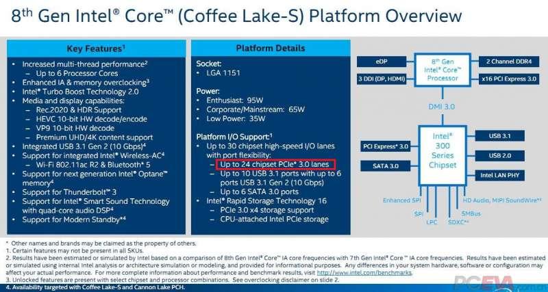 intel coffee lake platform z370 chipset leaked slides 1