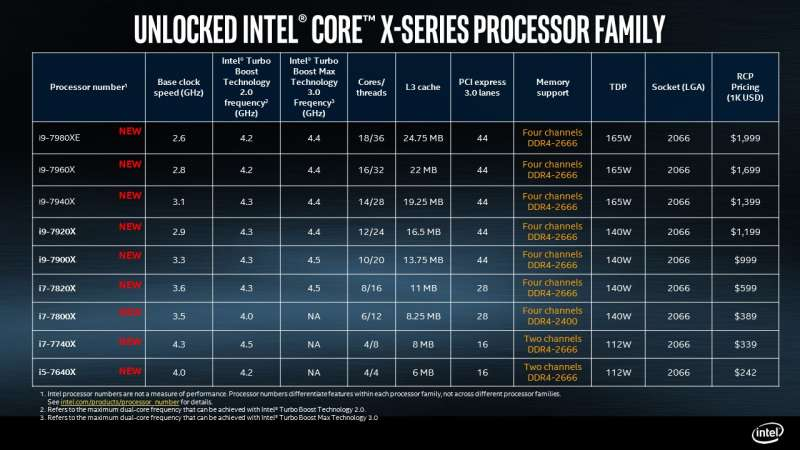 intel core x series cpu specifications chart