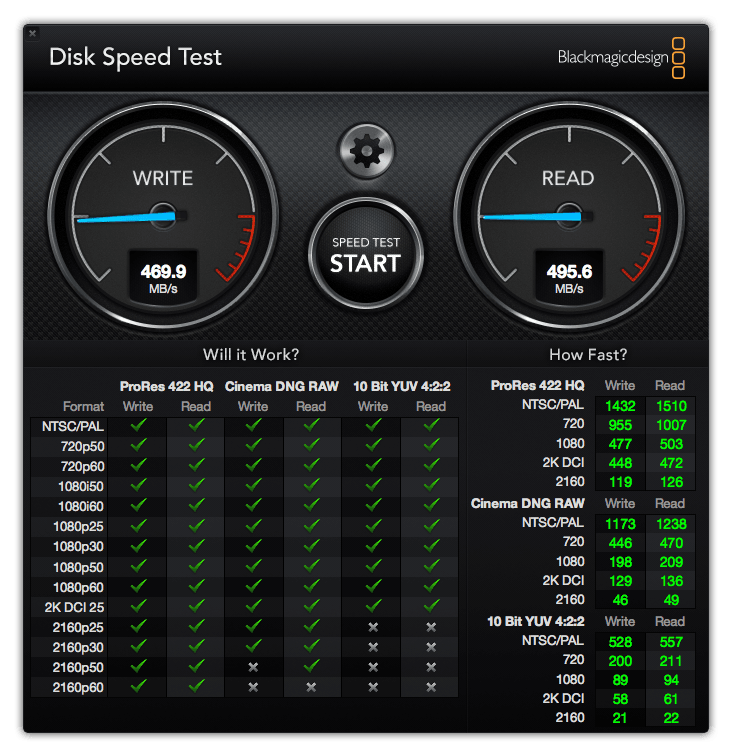 samsung t5 blackmagic disk speed test custom pc review