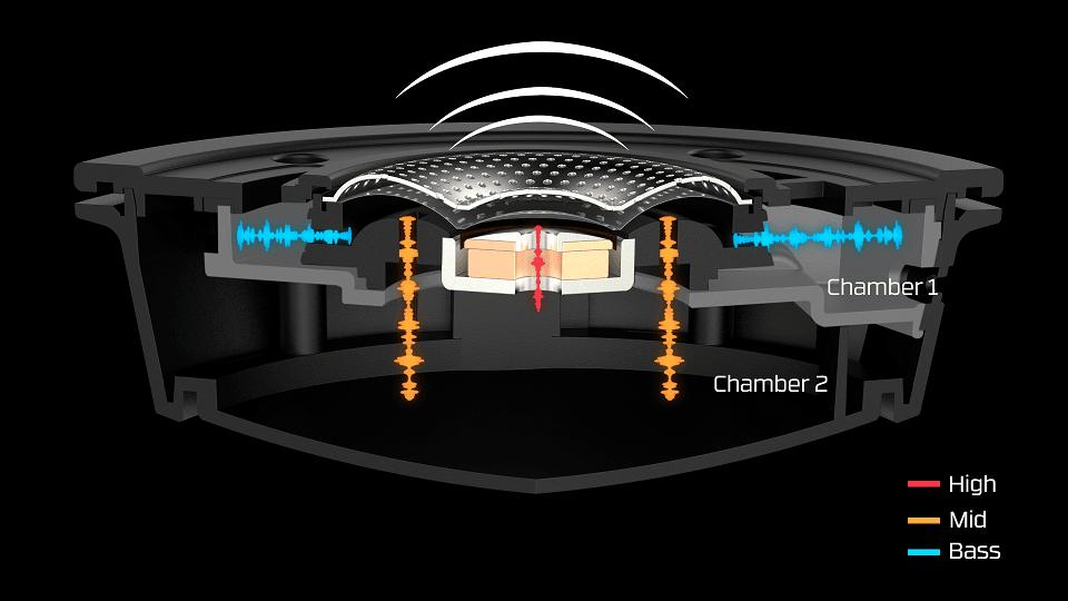 HyperX Cloud Alpha Dual Chamber Driver